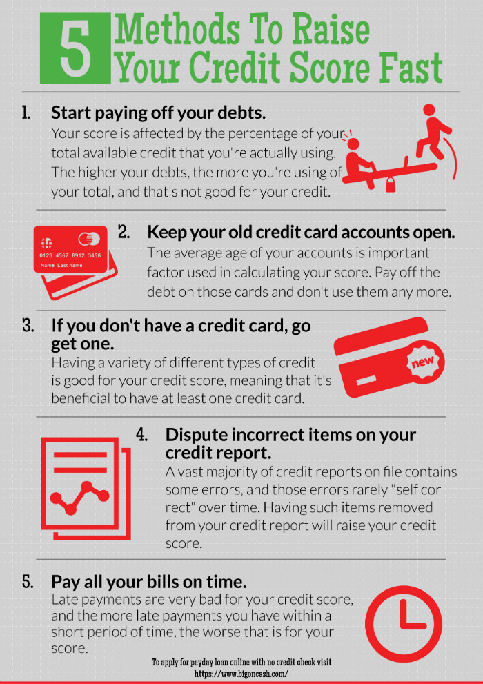 5 methods to raise your credit score fast bigoncash 5 methods to raise your credit score fast ccuart Gallery